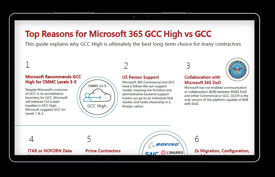 GCC vs GCC High Guide Snapshot